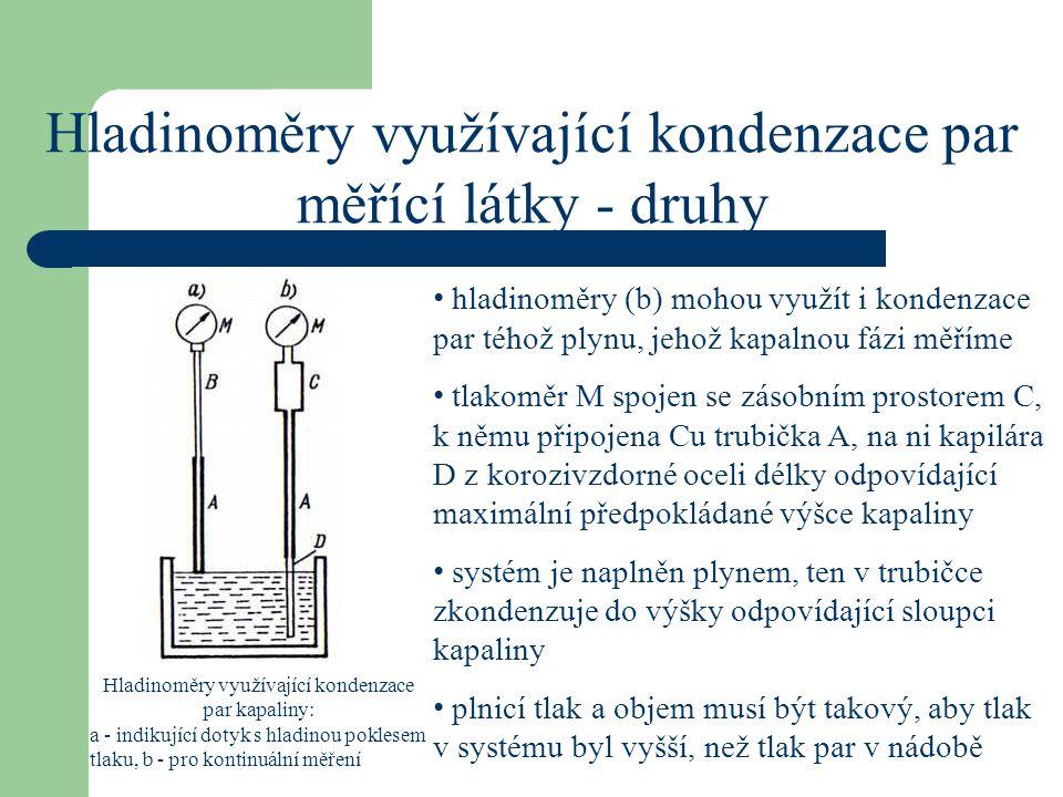 Hladinoměry využívající kondenzace par měřící látky - druhy