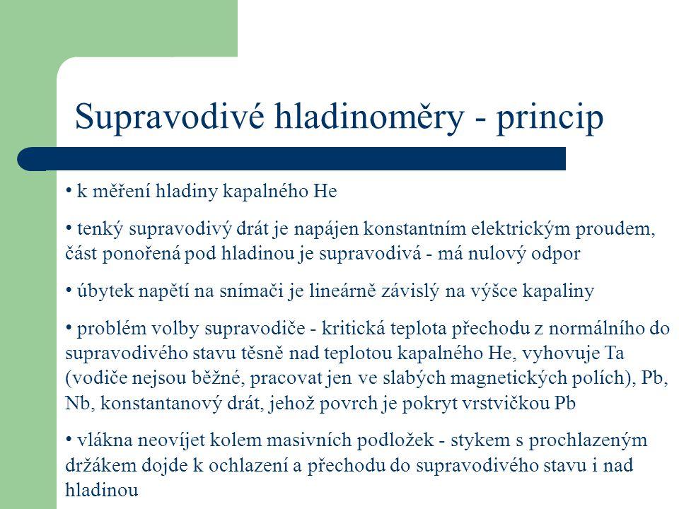 Supravodivé hladinoměry - princip