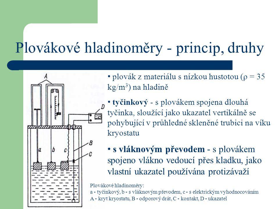 Plovákové hladinoměry - princip, druhy