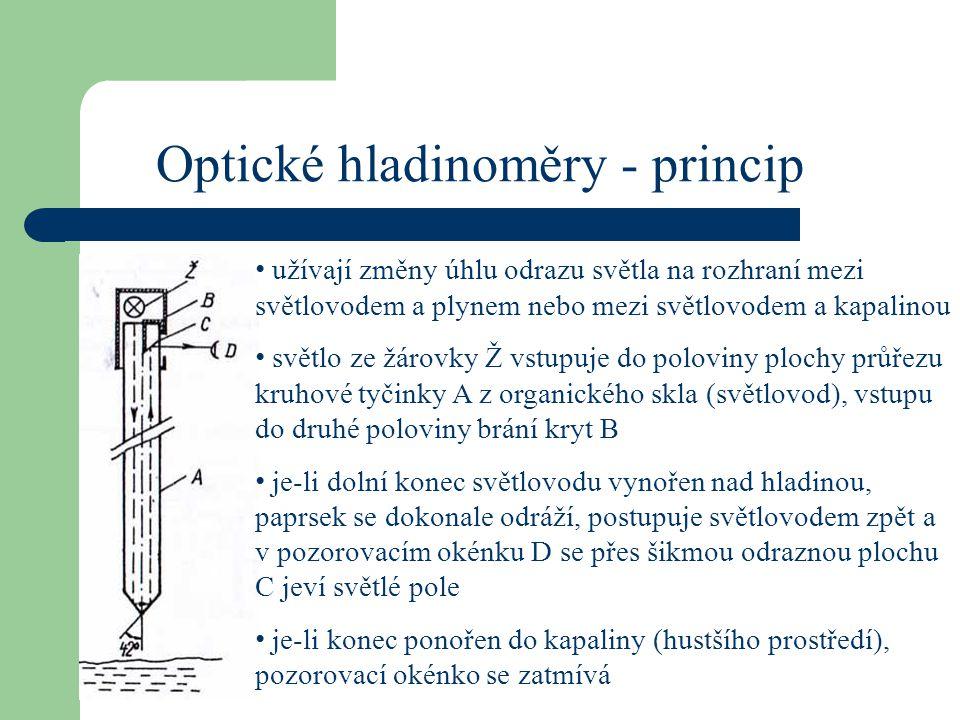 Optické hladinoměry - princip