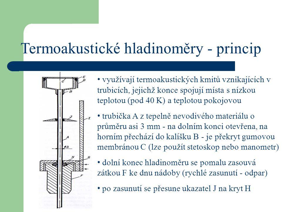 Termoakustické hladinoměry - princip