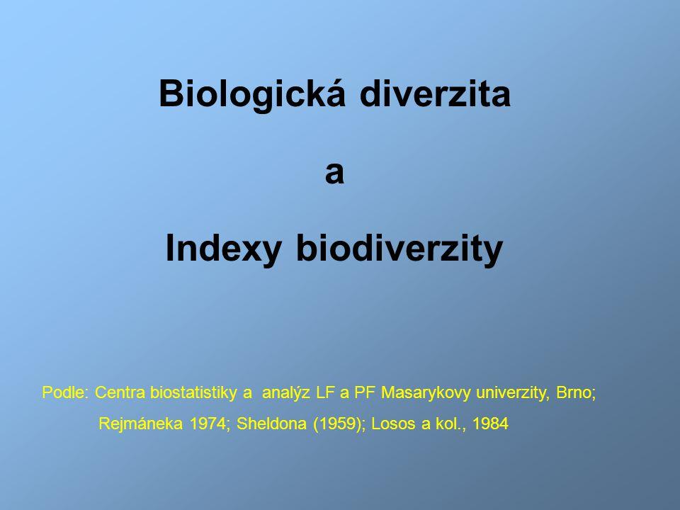 Biologická diverzita a Indexy biodiverzity