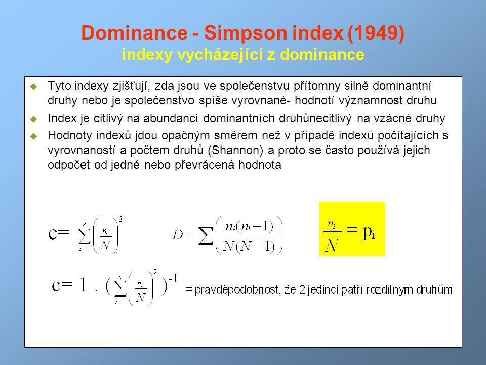 Dominance - Simpson index (1949) indexy vycházející z dominance