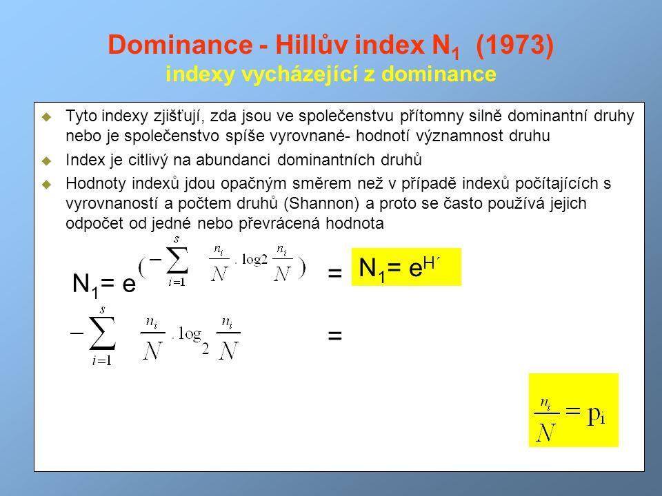 Dominance - Hillův index N1 (1973) indexy vycházející z dominance