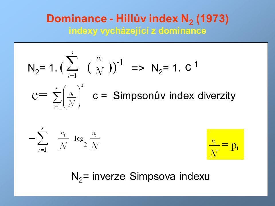 Dominance - Hillův index N2 (1973) indexy vycházející z dominance