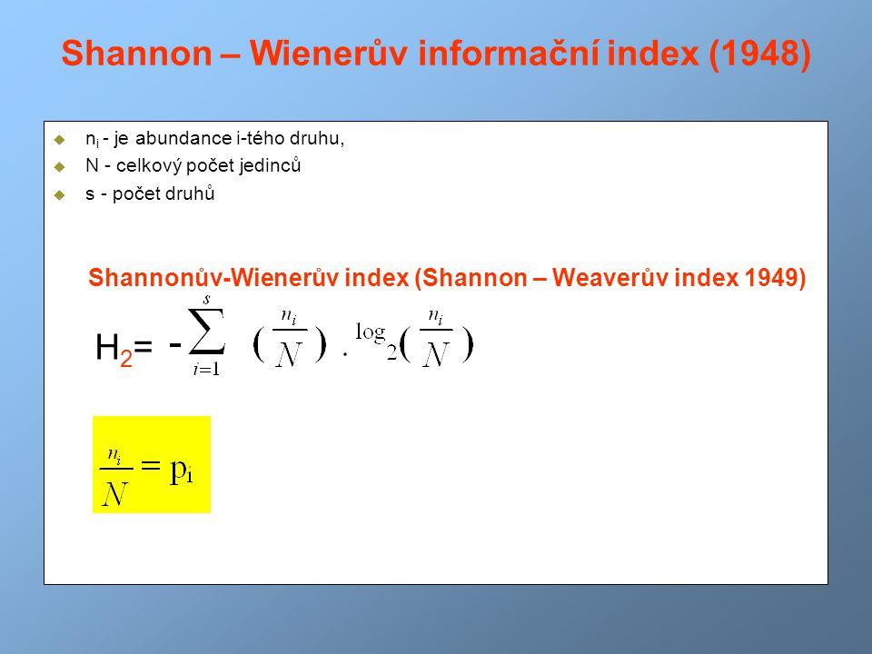 Shannon – Wienerův informační index (1948)