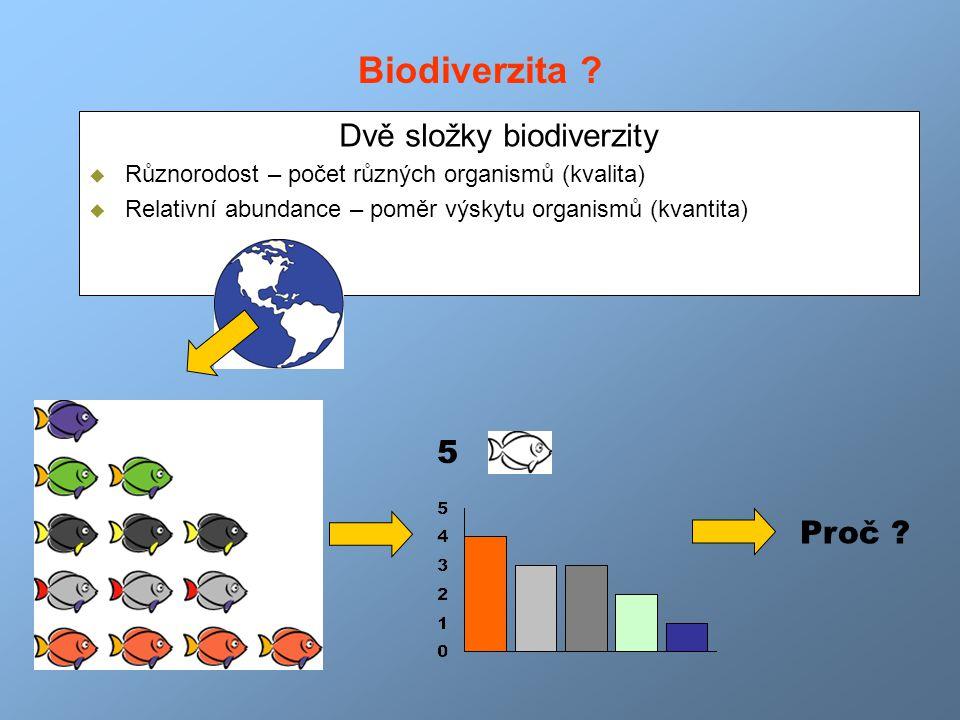 Dvě složky biodiverzity