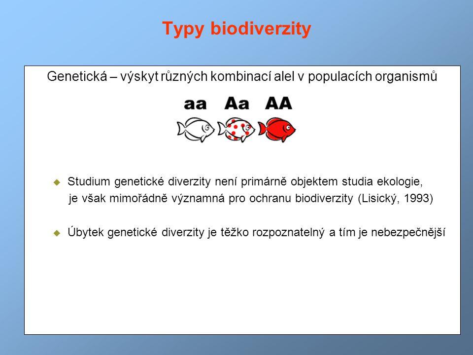 Genetická – výskyt různých kombinací alel v populacích organismů