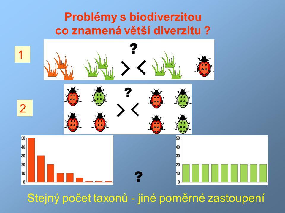 Problémy s biodiverzitou co znamená větší diverzitu