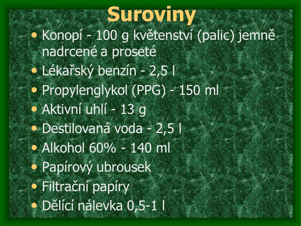 Suroviny Konopí - 100 g květenství (palic) jemně nadrcené a proseté