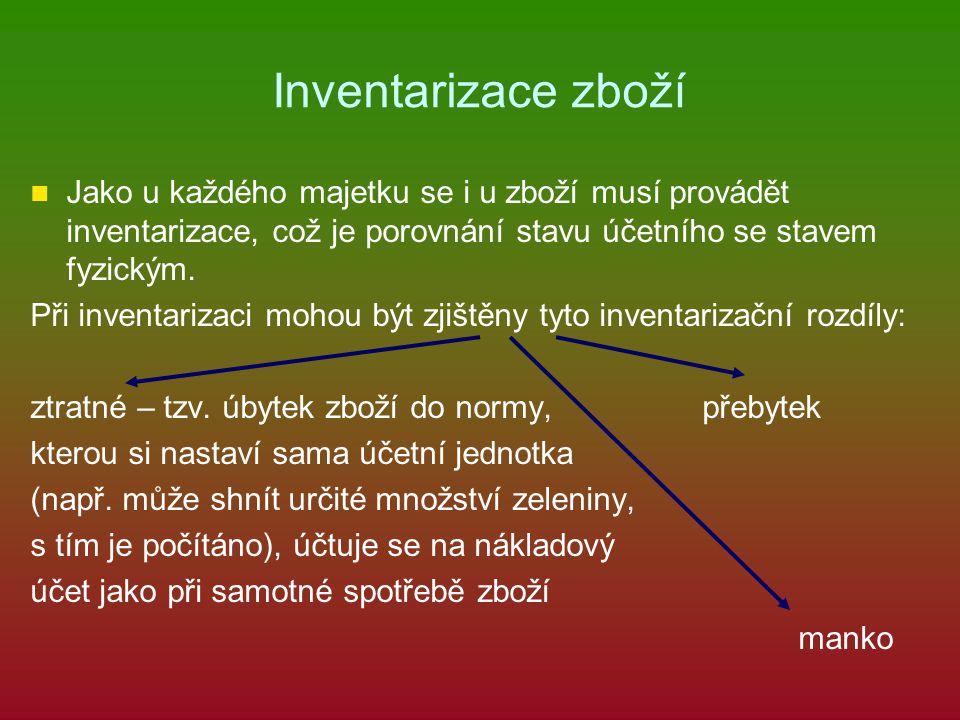 Inventarizace zboží Jako u každého majetku se i u zboží musí provádět inventarizace, což je porovnání stavu účetního se stavem fyzickým.