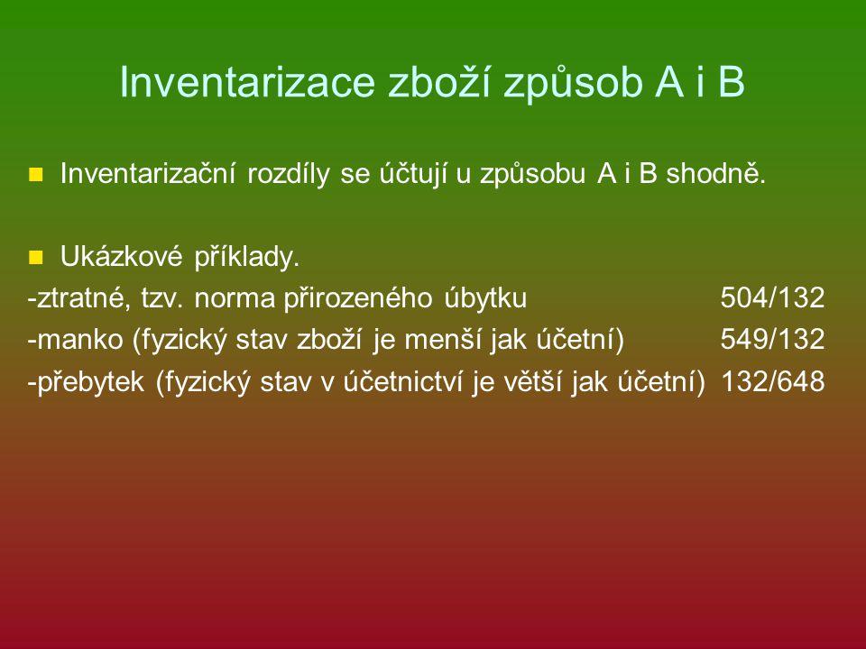 Inventarizace zboží způsob A i B