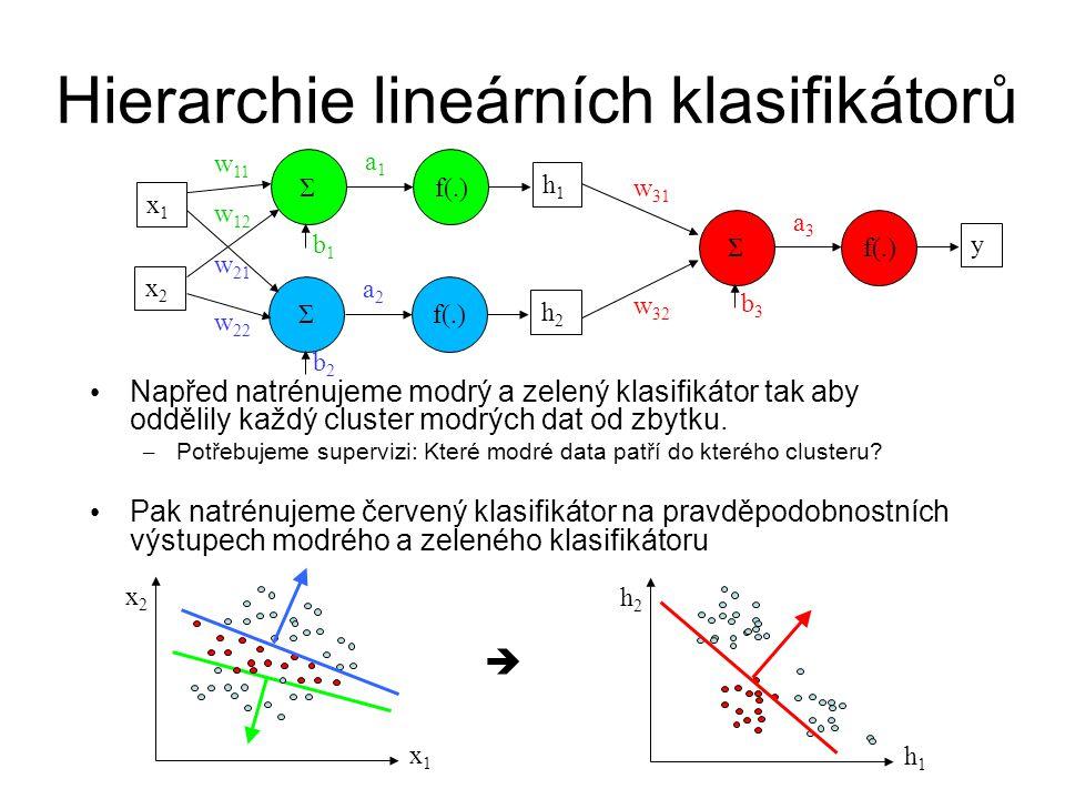 Hierarchie lineárních klasifikátorů