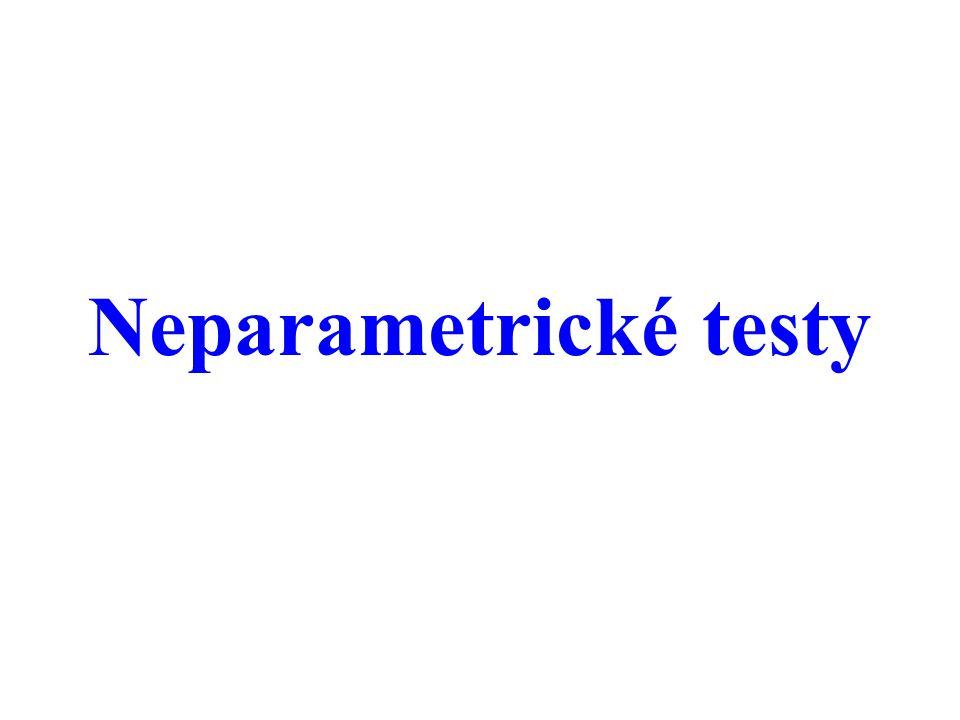 Neparametrické testy