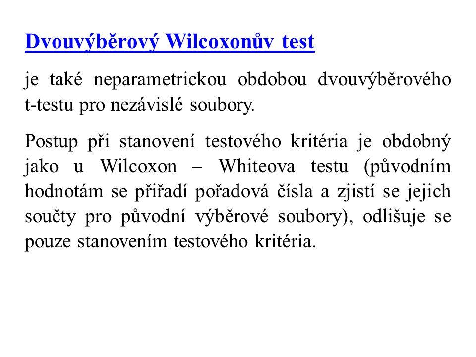 Dvouvýběrový Wilcoxonův test