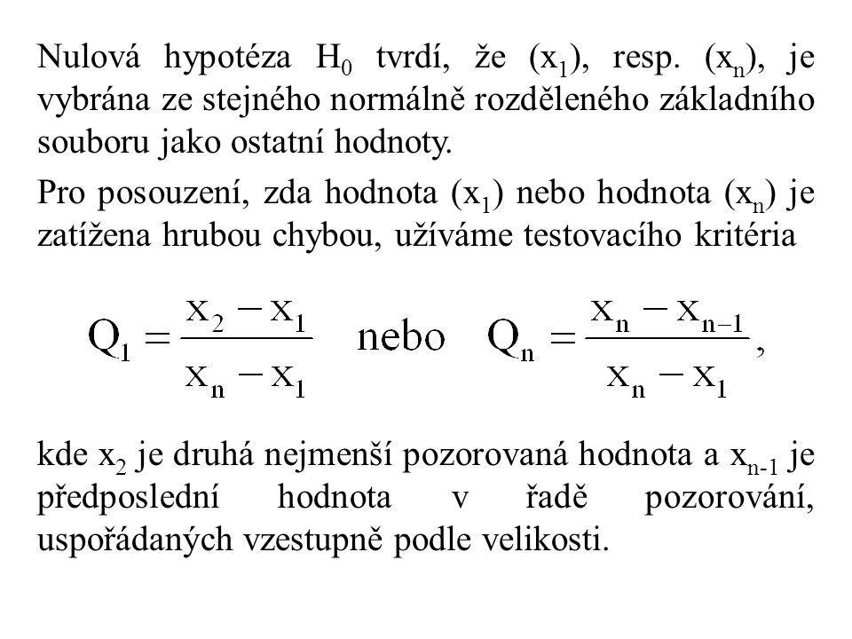 Nulová hypotéza H0 tvrdí, že (x1), resp