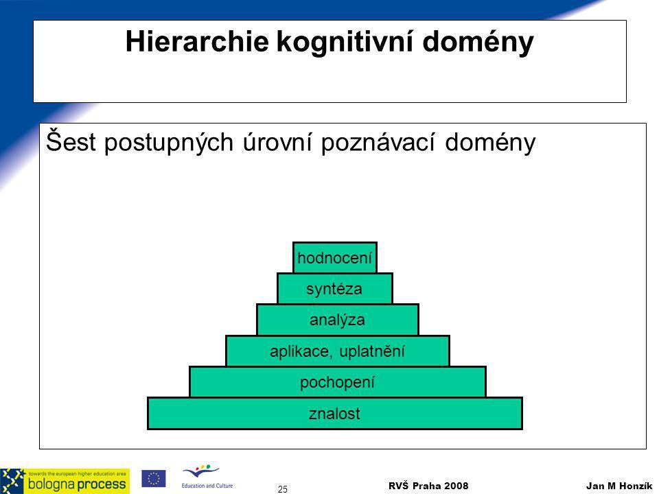 Hierarchie kognitivní domény