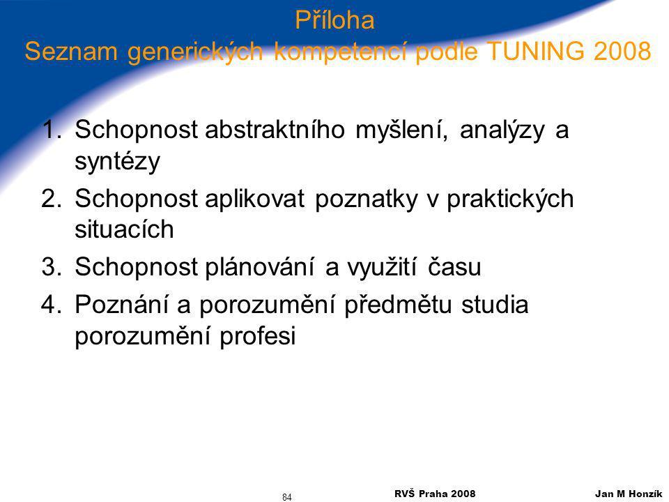 Příloha Seznam generických kompetencí podle TUNING 2008