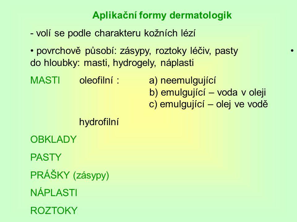 Aplikační formy dermatologik