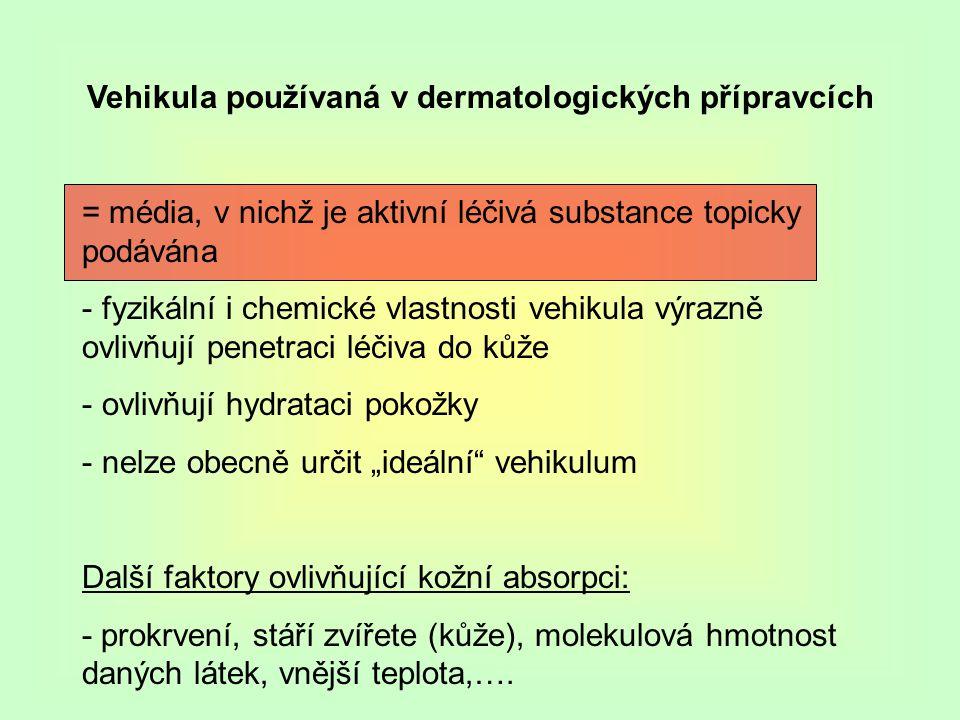 Vehikula používaná v dermatologických přípravcích