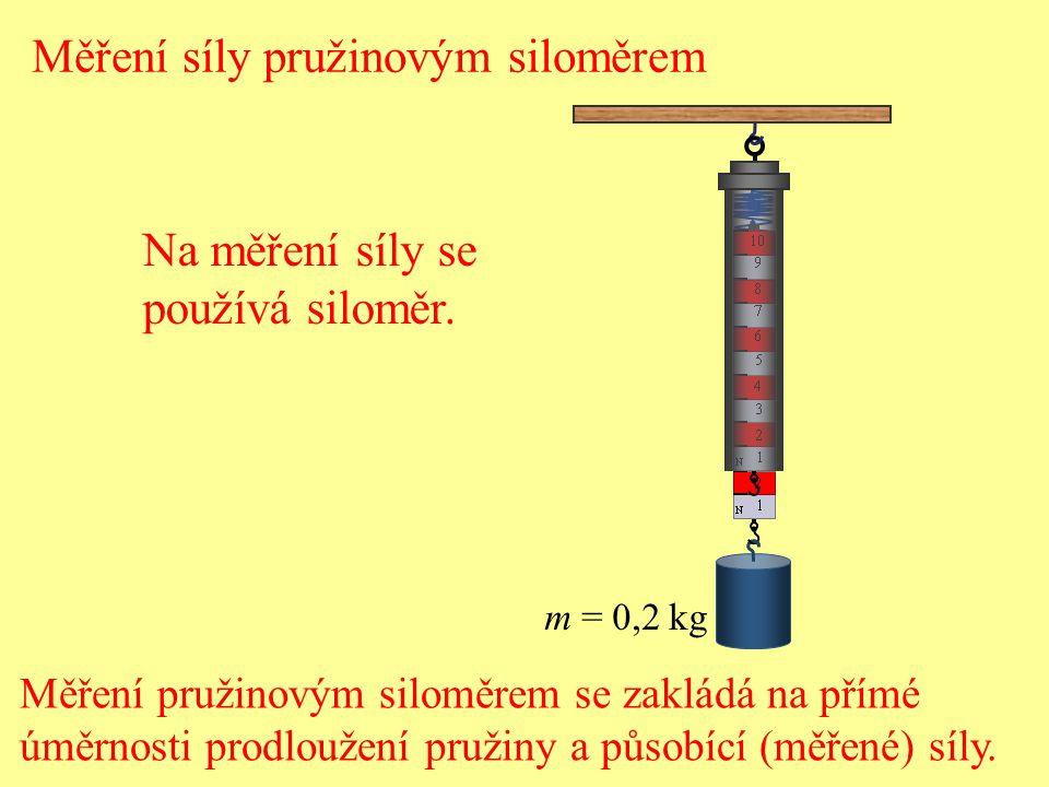 Měření síly pružinovým siloměrem