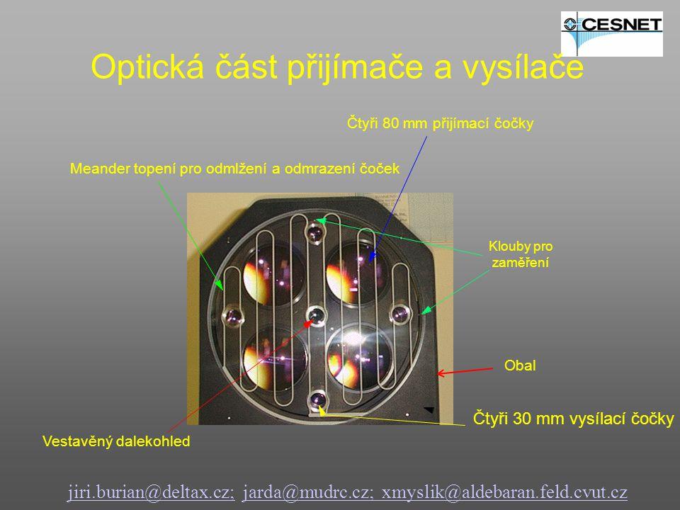Optická část přijímače a vysílače