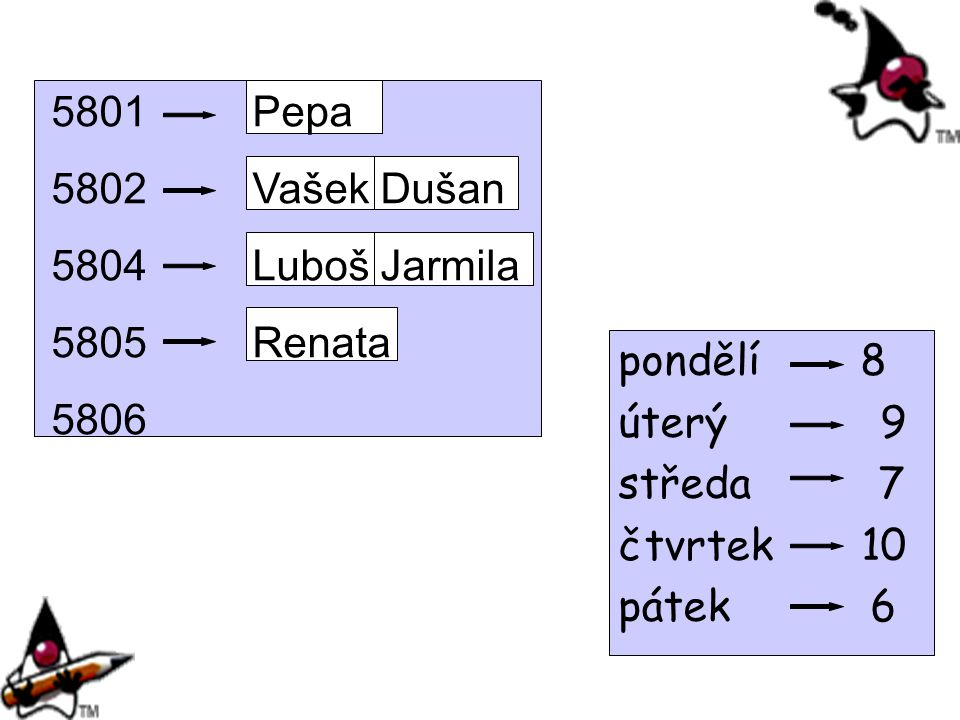 Pepa Vašek Dušan. 5804 Luboš Jarmila. Renata. 5806. pondělí 8. úterý 9.