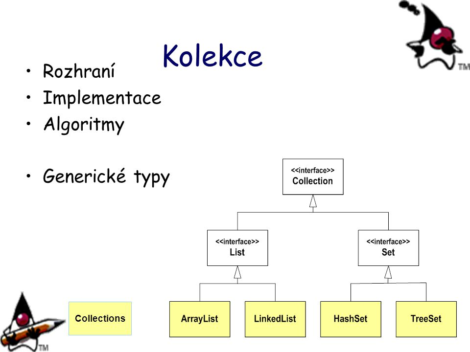 Kolekce Rozhraní Implementace Algoritmy Generické typy Collections