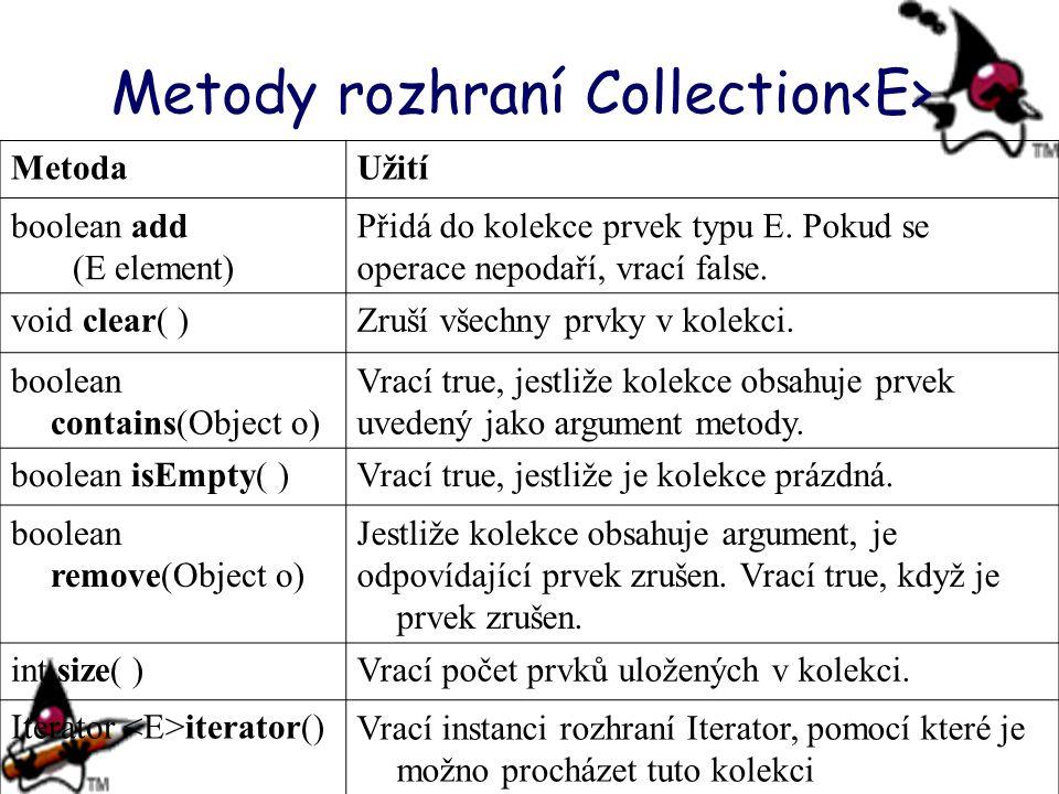 Metody rozhraní Collection<E>