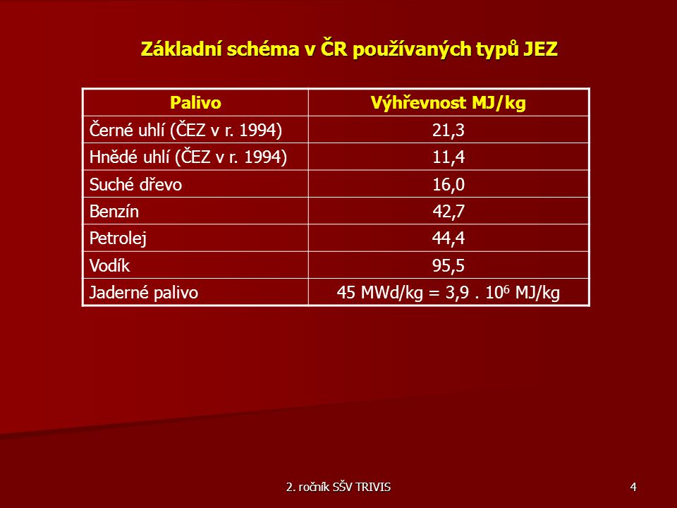 Základní schéma v ČR používaných typů JEZ