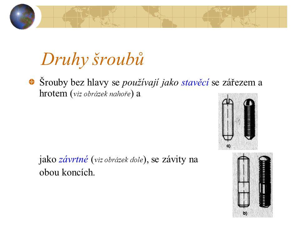 Druhy šroubů Šrouby bez hlavy se používají jako stavěcí se zářezem a hrotem (viz obrázek nahoře) a.