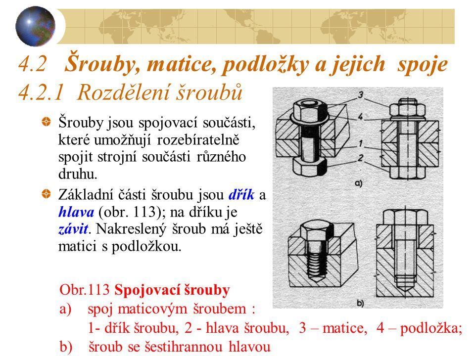 4.2 Šrouby, matice, podložky a jejich spoje 4.2.1 Rozdělení šroubů