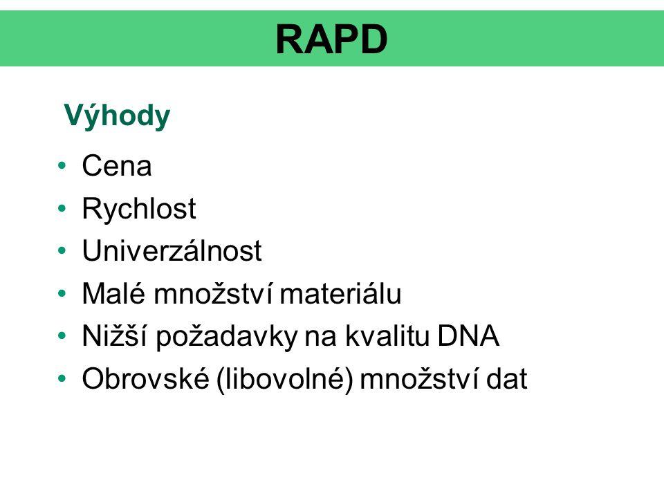 RAPD Výhody Cena Rychlost Univerzálnost Malé množství materiálu