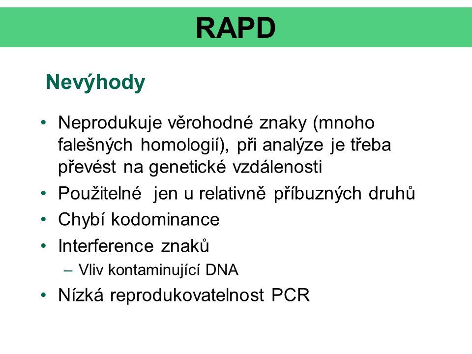 RAPD Nevýhody. Neprodukuje věrohodné znaky (mnoho falešných homologií), při analýze je třeba převést na genetické vzdálenosti.