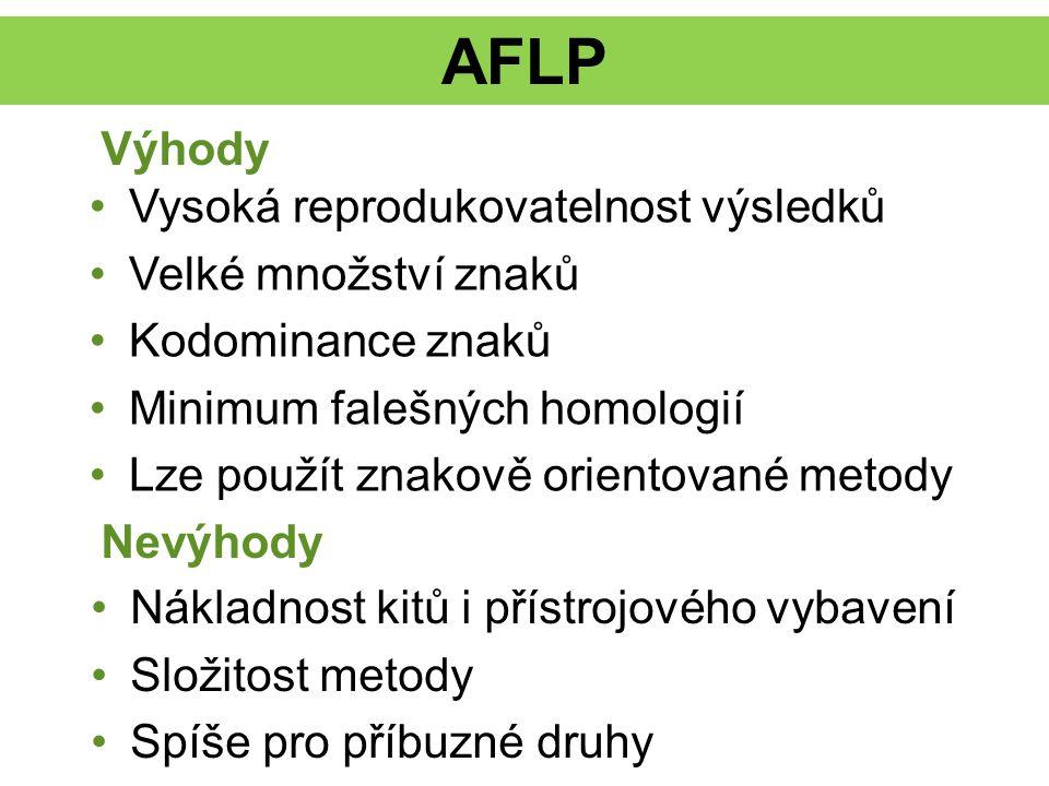 AFLP Výhody Vysoká reprodukovatelnost výsledků Velké množství znaků