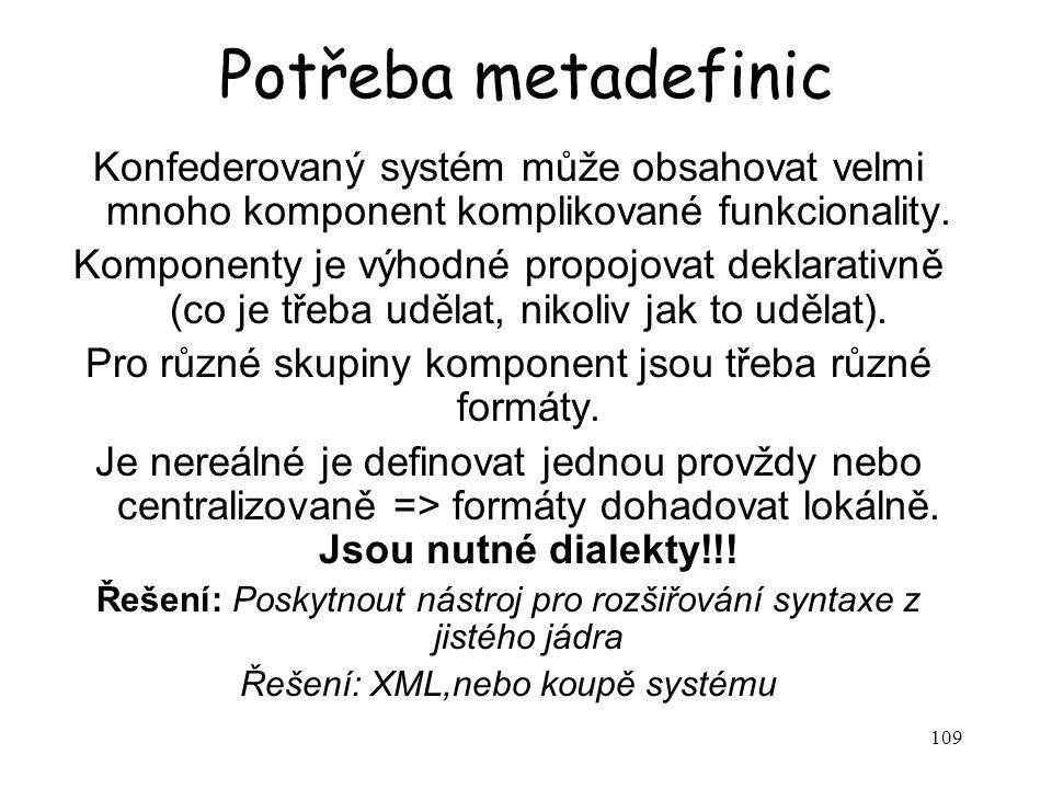 Potřeba metadefinic Konfederovaný systém může obsahovat velmi mnoho komponent komplikované funkcionality.