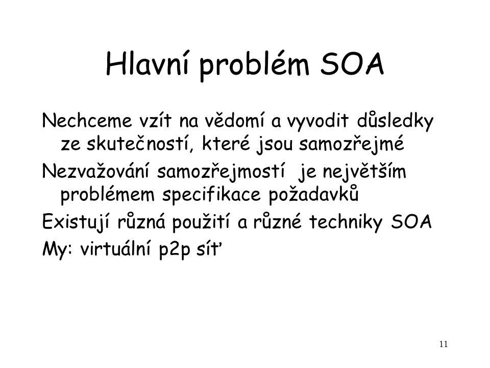 Hlavní problém SOA Nechceme vzít na vědomí a vyvodit důsledky ze skutečností, které jsou samozřejmé.