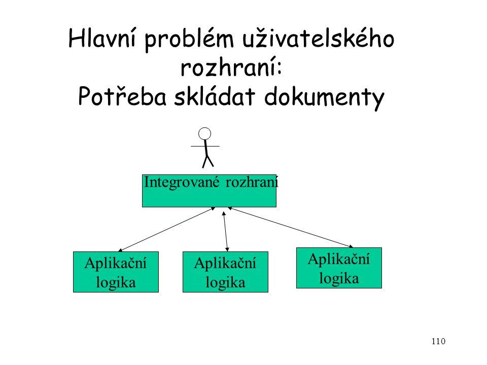 Hlavní problém uživatelského rozhraní: Potřeba skládat dokumenty