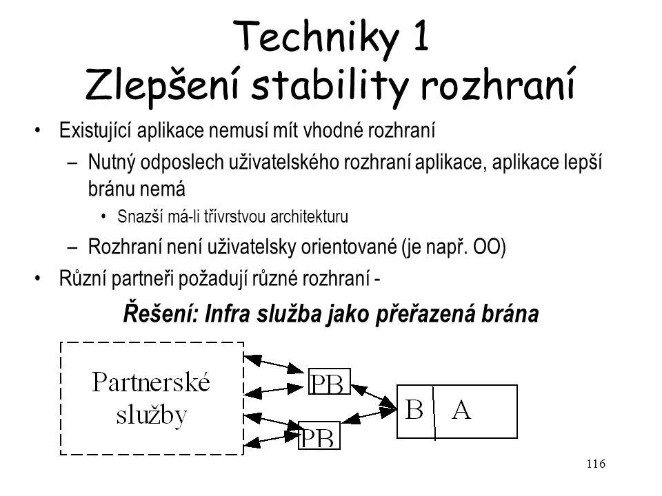 Techniky 1 Zlepšení stability rozhraní