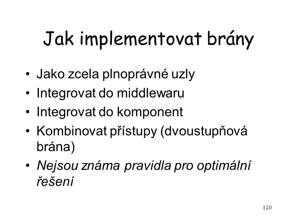 Jak implementovat brány
