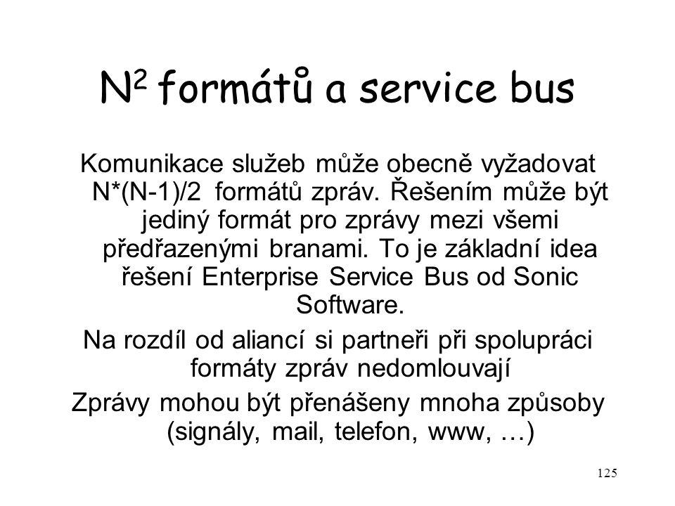 N2 formátů a service bus