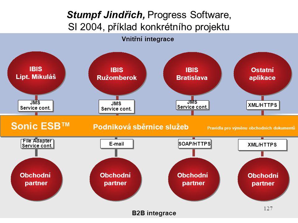 Stumpf Jindřich, Progress Software, SI 2004, příklad konkrétního projektu