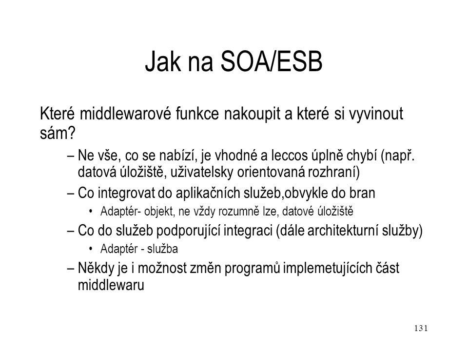 Jak na SOA/ESB Které middlewarové funkce nakoupit a které si vyvinout sám