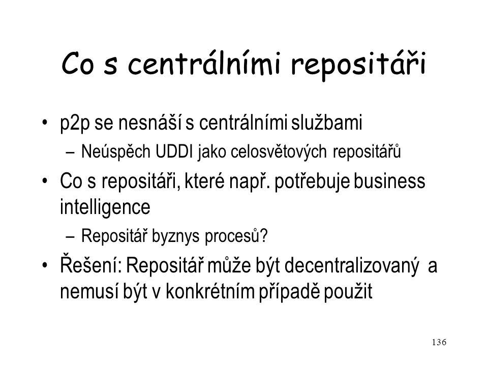 Co s centrálními repositáři