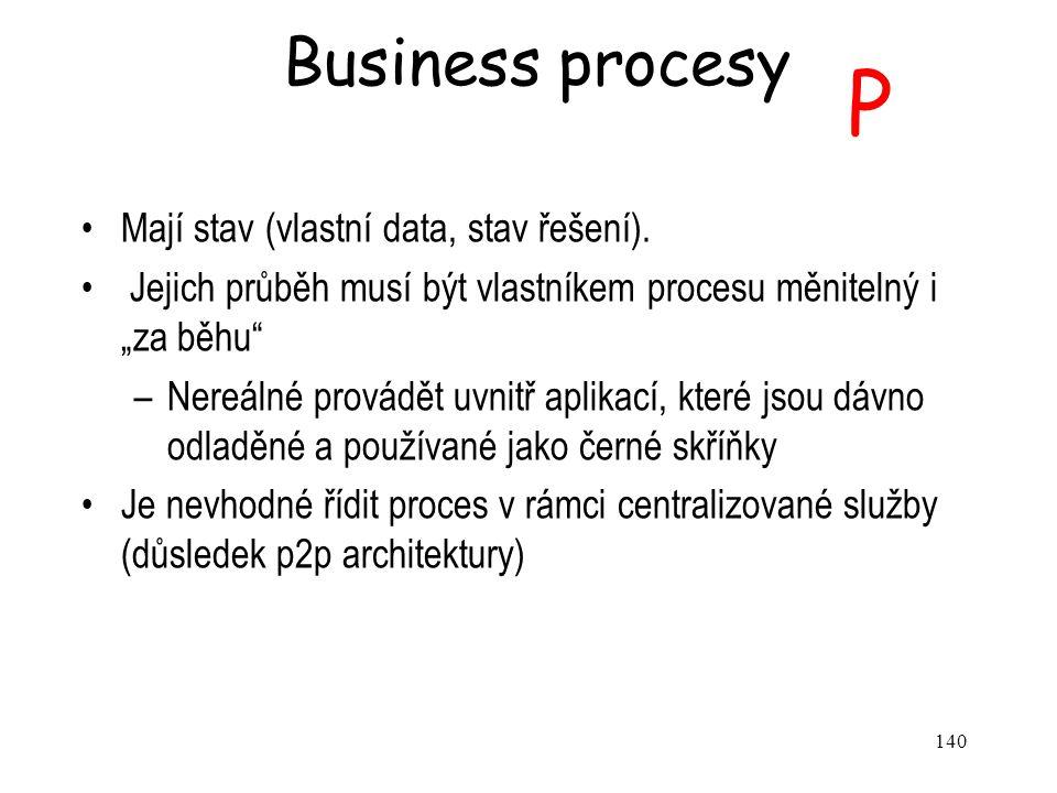 P Business procesy Mají stav (vlastní data, stav řešení).
