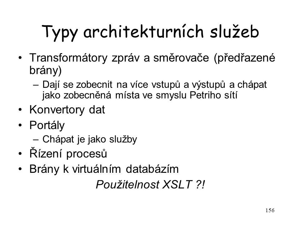 Typy architekturních služeb