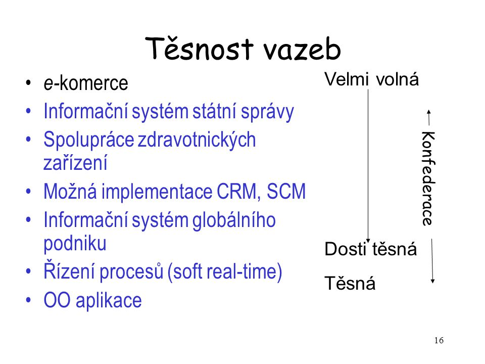 Těsnost vazeb e-komerce Informační systém státní správy
