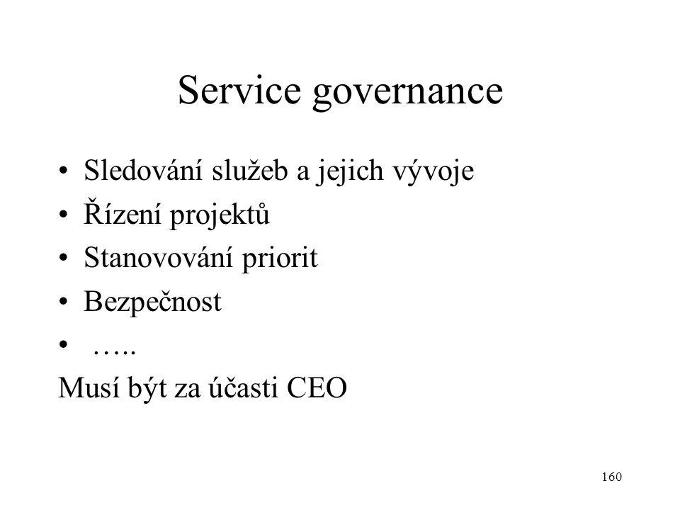 Service governance Sledování služeb a jejich vývoje Řízení projektů