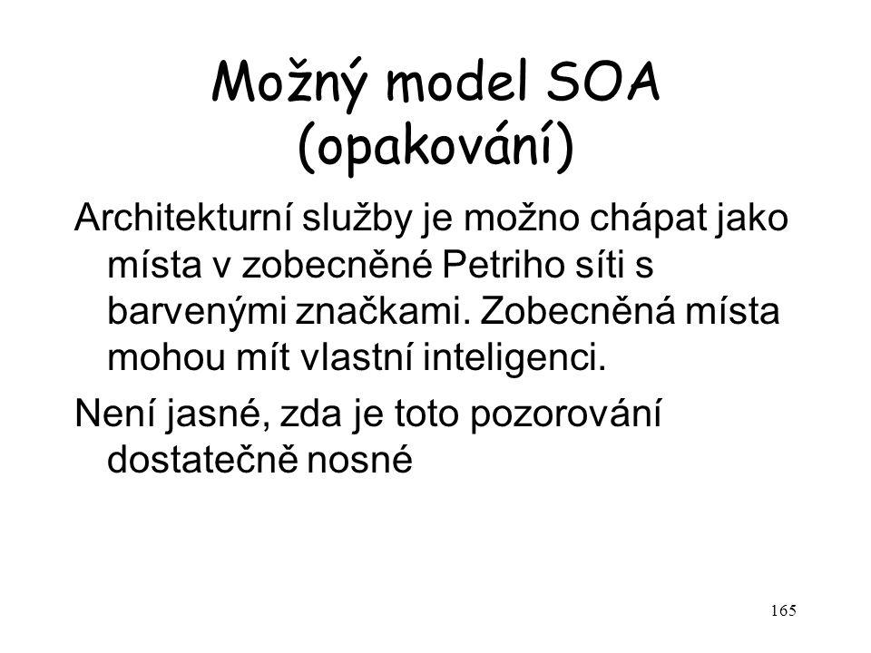 Možný model SOA (opakování)