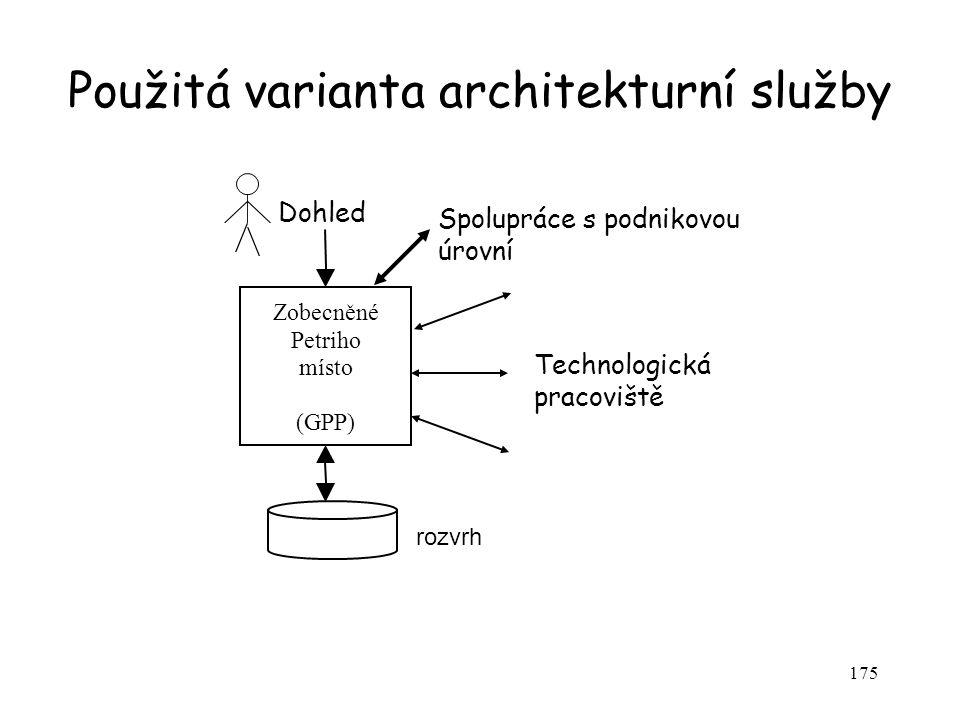 Použitá varianta architekturní služby
